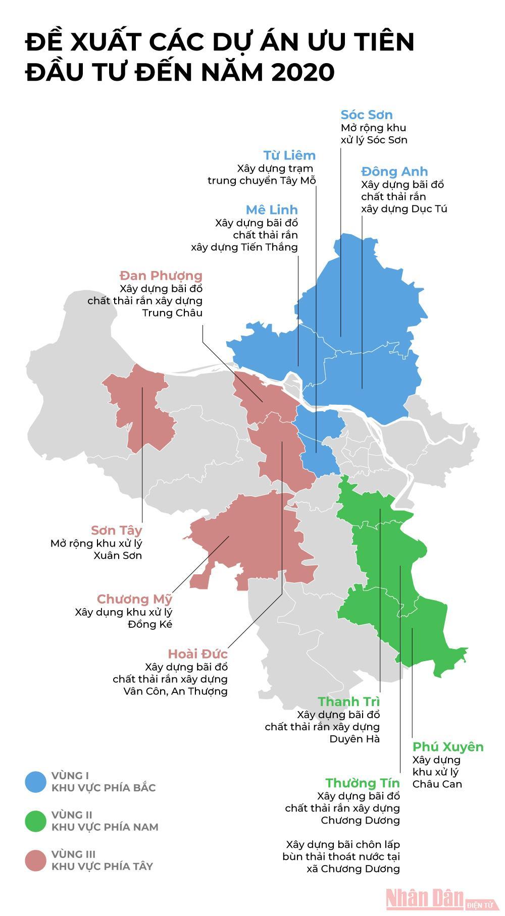 Các dự án xử lý chất thải rắn của Hà Nội được ưu tiên đầu tư đến năm 2020 -0