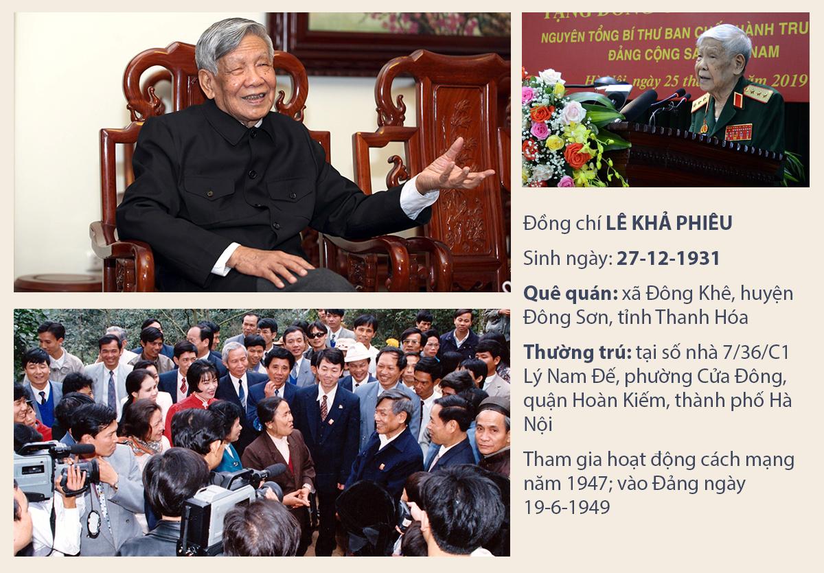 [Infographic] Tóm tắt tiểu sử đồng chí LÊ KHẢ PHIÊU, Nguyên Tổng Bí thư Ban Chấp hành Trung ương Đảng Cộng sản Việt Nam -0