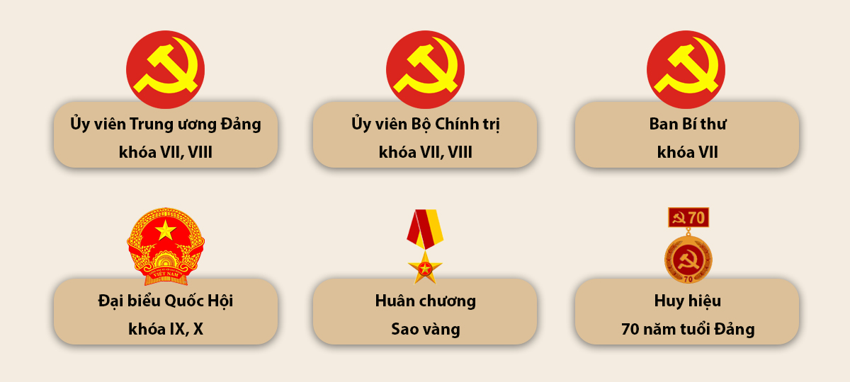 [Infographic] Tóm tắt tiểu sử đồng chí LÊ KHẢ PHIÊU, Nguyên Tổng Bí thư Ban Chấp hành Trung ương Đảng Cộng sản Việt Nam -3