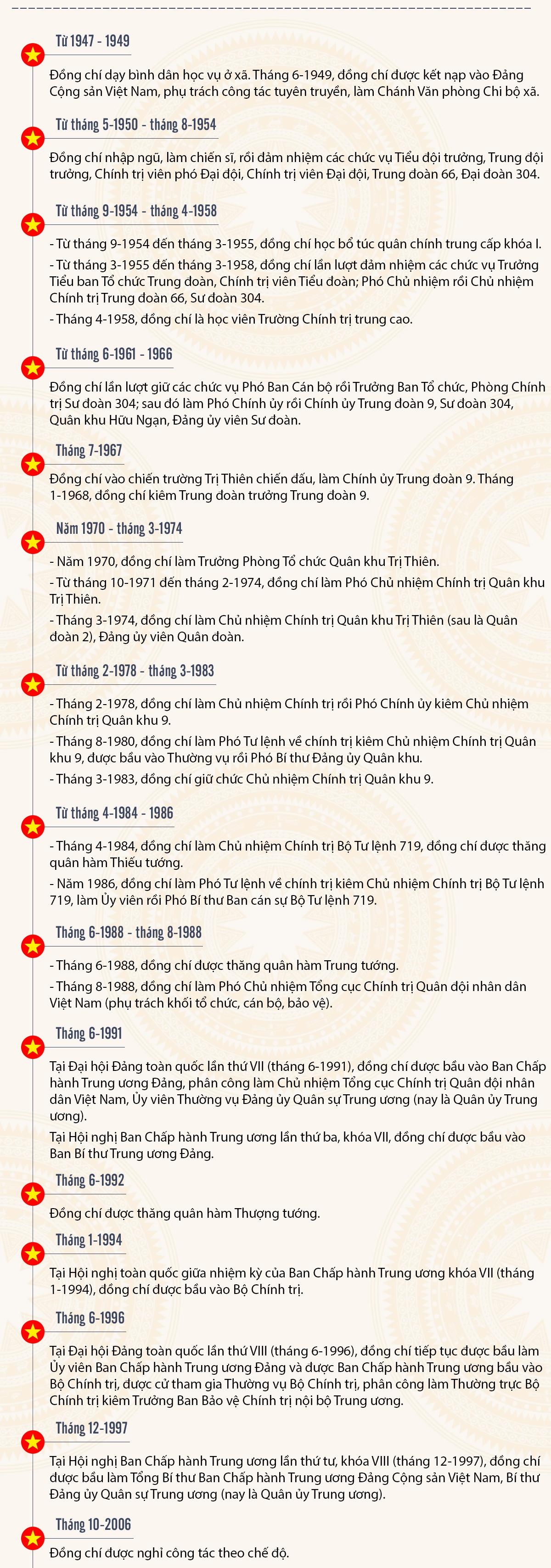 [Infographic] Tóm tắt tiểu sử đồng chí LÊ KHẢ PHIÊU, Nguyên Tổng Bí thư Ban Chấp hành Trung ương Đảng Cộng sản Việt Nam -1
