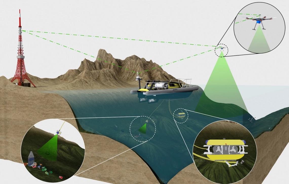 Robot tự hành dưới đáy đại dương để nhặt rác -0
