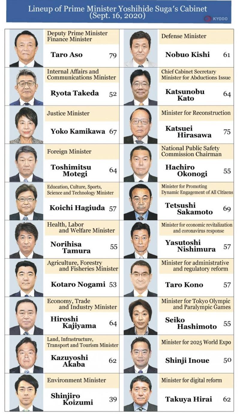 Tân Thủ tướng Nhật Bản giữ lại tám vị trí trong Nội các của người tiền nhiệm -0