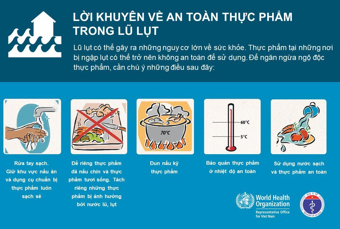 Phòng chống dịch bệnh mùa mưa bão -1
