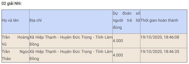 """Bạn Đặng Thị Khánh Linh đoạt giải Nhất tuần bảy thi trắc nghiệm """"Chung tay vì an toàn giao thông"""" -0"""