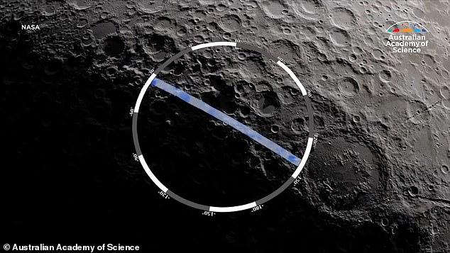 NASA tìm thấy nước trên mặt trăng -0