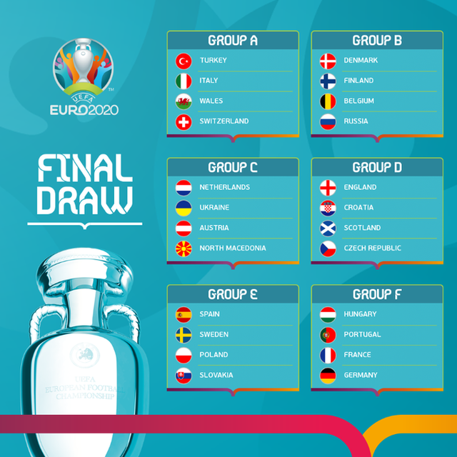 Bốn đội tuyển cuối cùng giành quyền tham dự VCK EURO 2020 -0