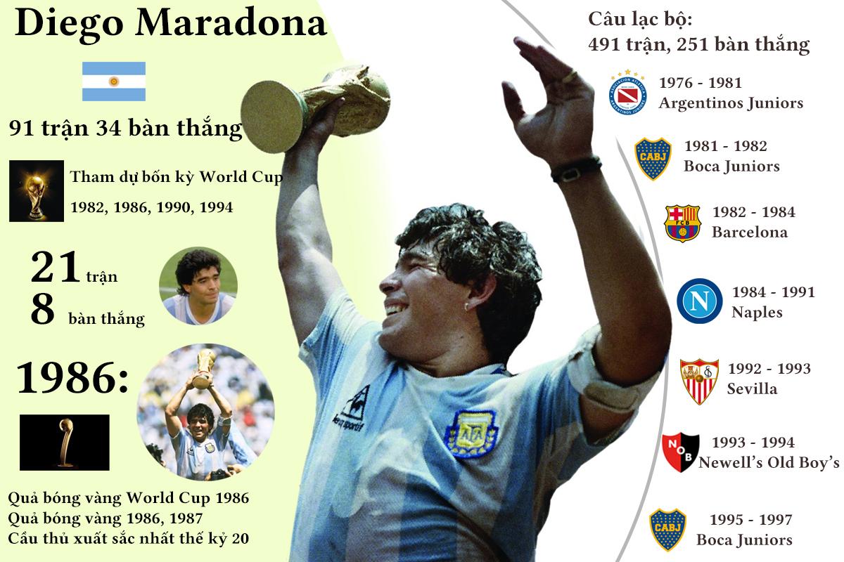 info maradona.jpg -0