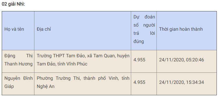 """Bạn Lê Thị Thảo đoạt giải Nhất tuần 12 Cuộc thi trắc nghiệm """"Chung tay vì an toàn giao thông"""" -0"""