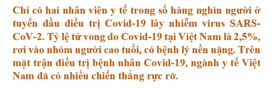 Trên mặt trận điều trị Covid-19 (Bài chờ chị Hồng Minh đọc duyệt) -0