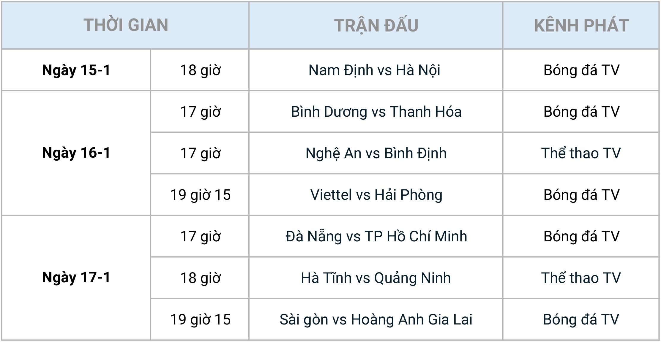 Lịch thi đấu vòng 1 V-League 2021 -0