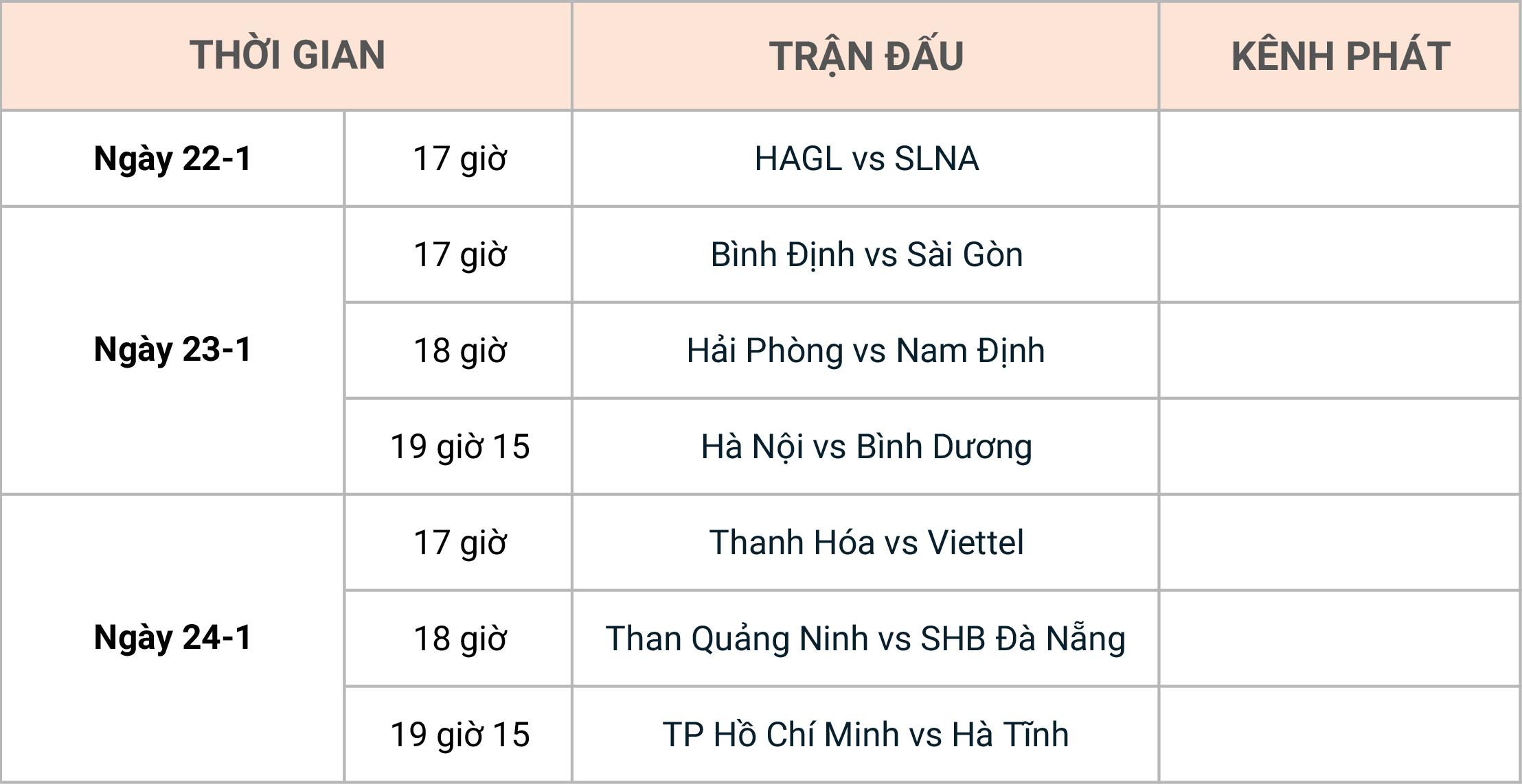 Lịch thi đấu vòng 2 V-League 2021 -0