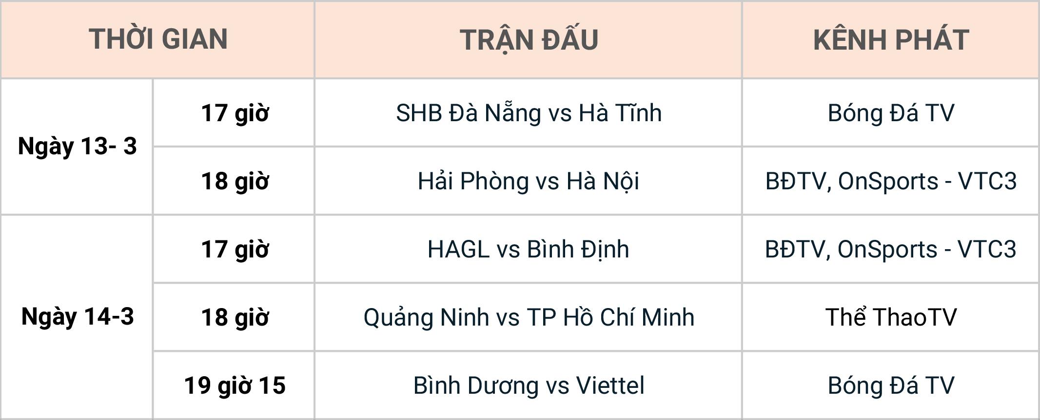 Lịch thi đấu vòng 3 V-League 2021: Bóng đá chính thức trở lại  -0