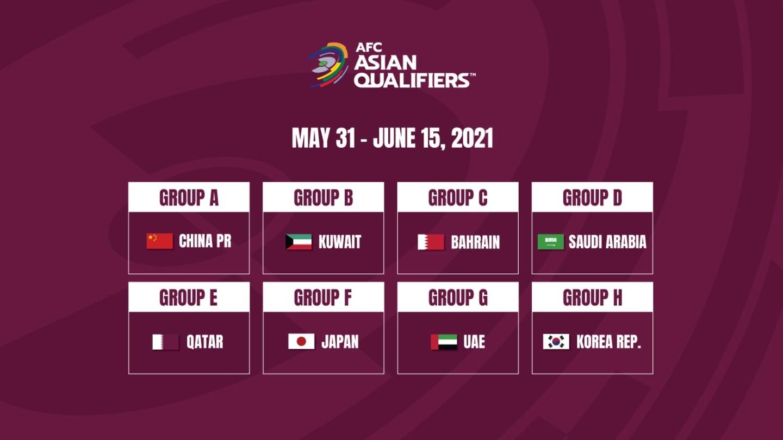 Chốt địa điểm Đội tuyển Việt Nam đá vòng loại World Cup 2022 -0