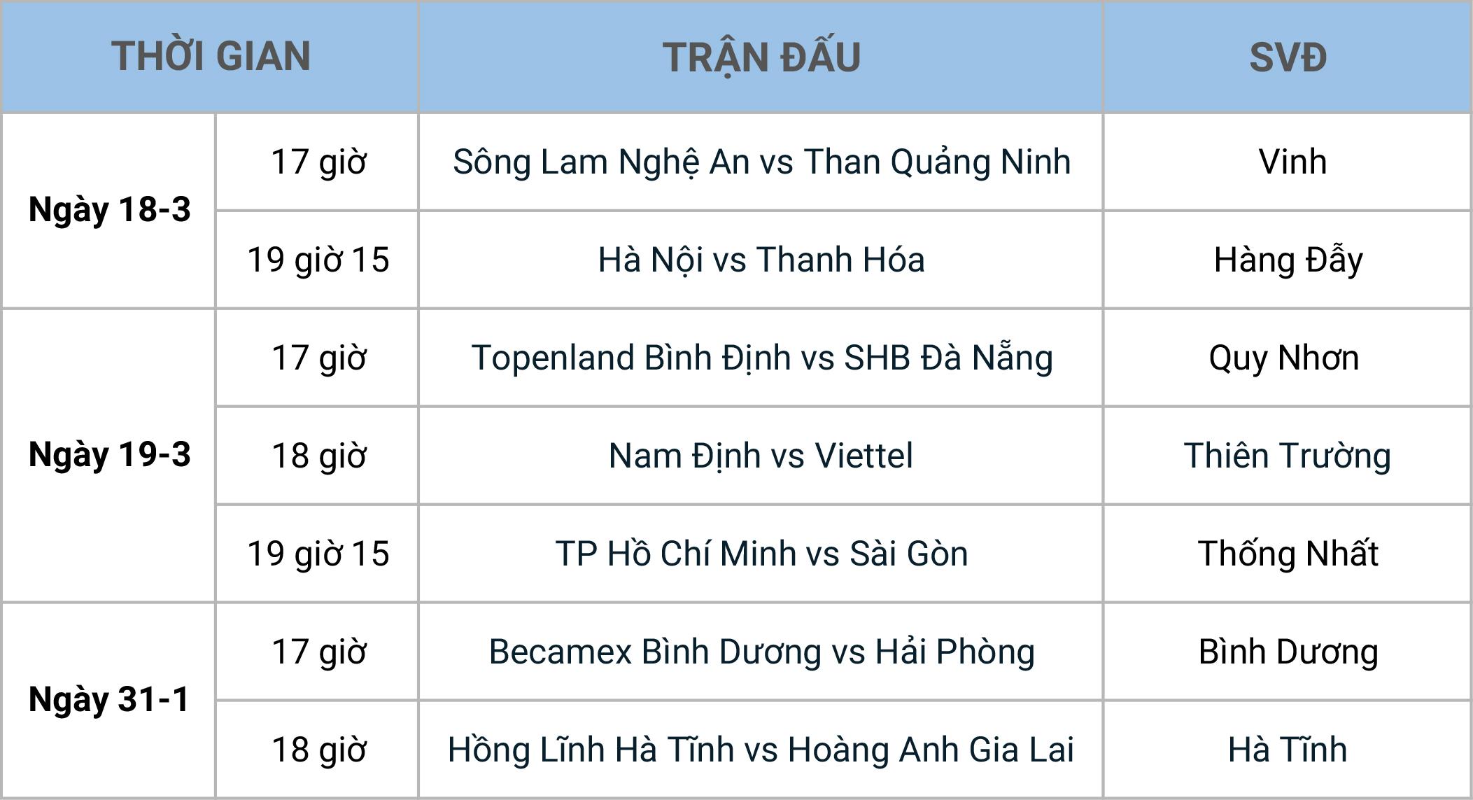Lịch thi đấu vòng 4 V-League 2021 -0
