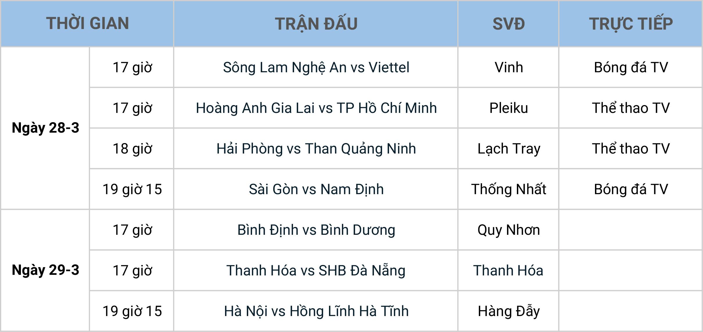 Lịch thi đấu vòng 6 V-League 2021: Kiatisak đối đầu Lee Nguyễn -0