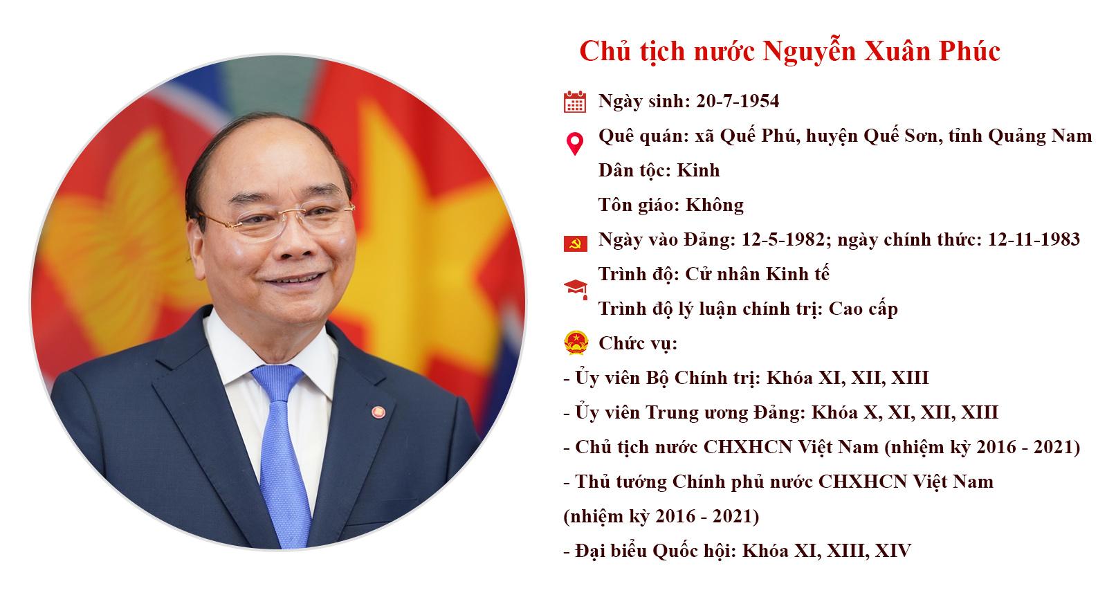 [Infographic] Chủ tịch nước Nguyễn Xuân Phúc -0