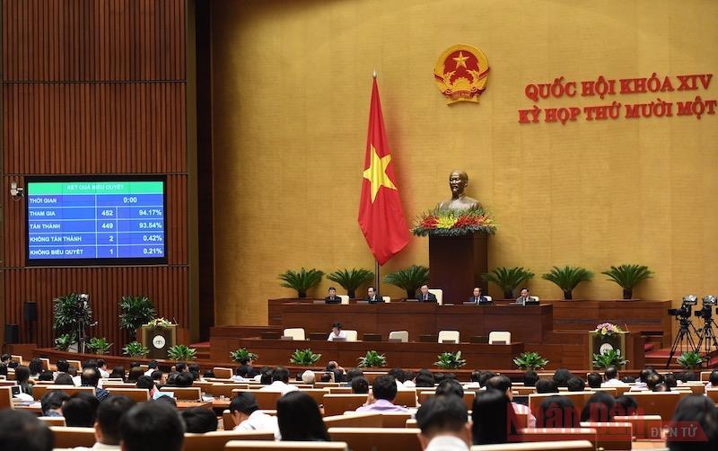 Miễn nhiệm một số thành viên Hội đồng Quốc phòng An ninh, Hội đồng bầu cử quốc gia -0