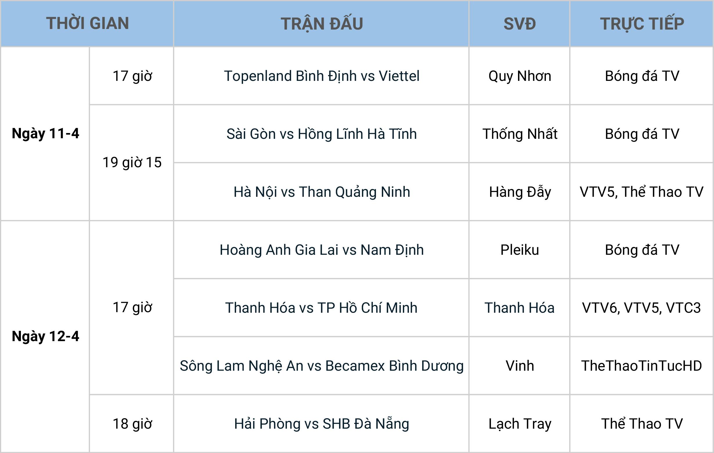 Lịch thi đấu vòng 9 V-League: Than Quảng Ninh làm khách sân Hàng Đẫy -0