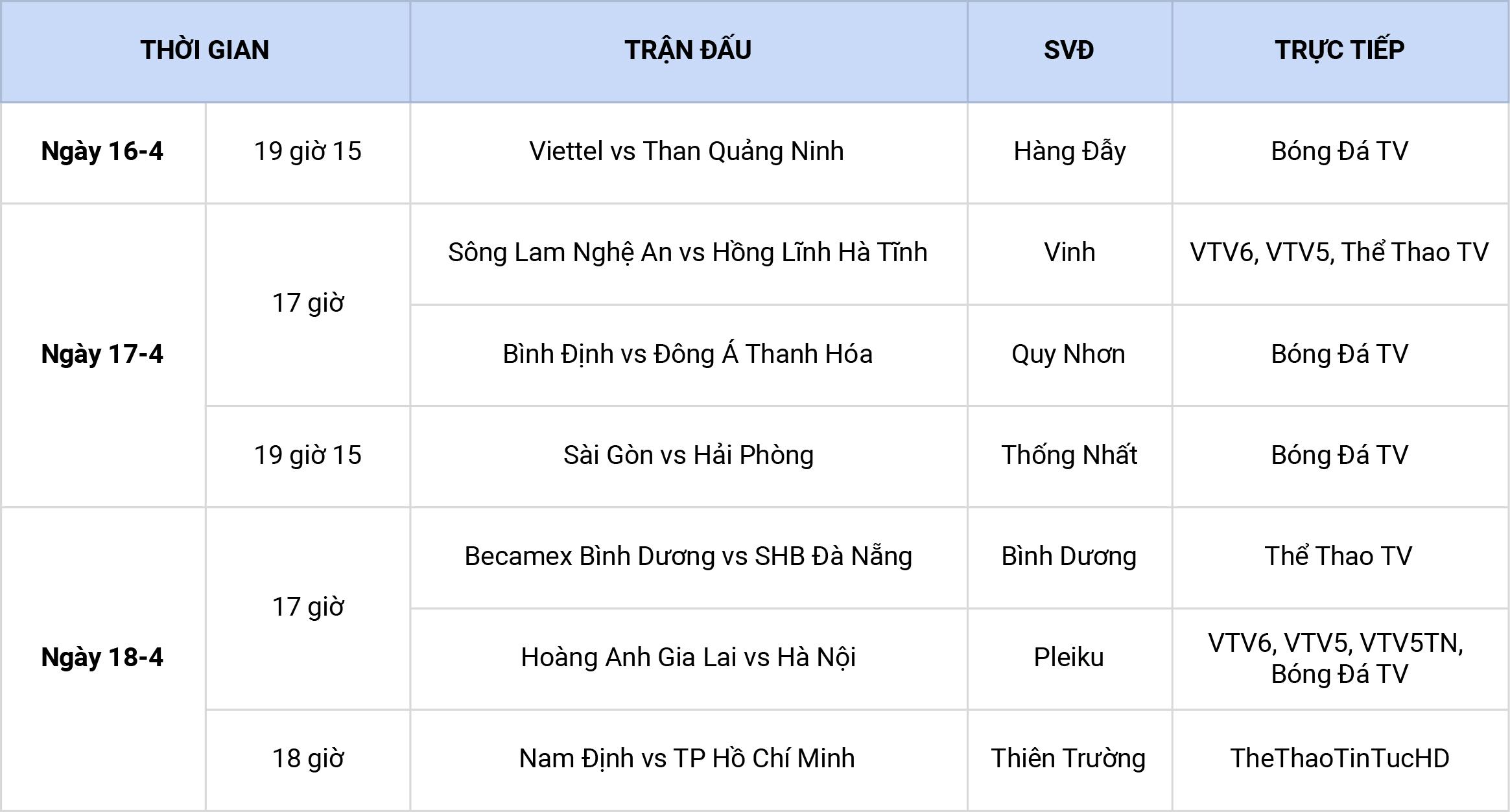 Lịch thi đấu vòng 10 V-League: Đại chiến Hà Nội vs Hoàng Anh Gia Lai -0