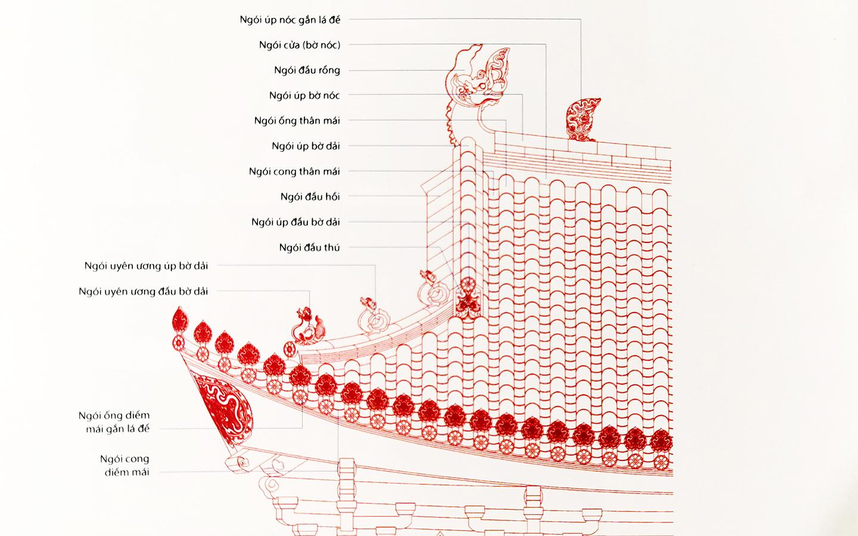 """""""Lầu son gác tía"""" Hoàng thành Thăng Long 1000 năm trước qua hình ảnh 3D -3"""