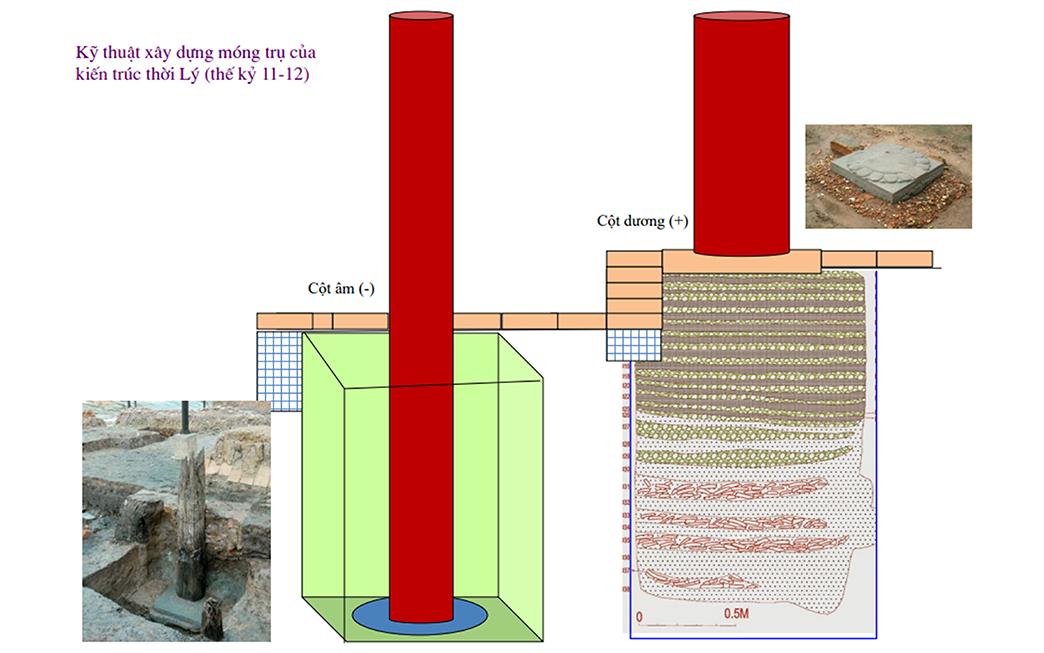 """""""Lầu son gác tía"""" Hoàng thành Thăng Long 1000 năm trước qua hình ảnh 3D -0"""