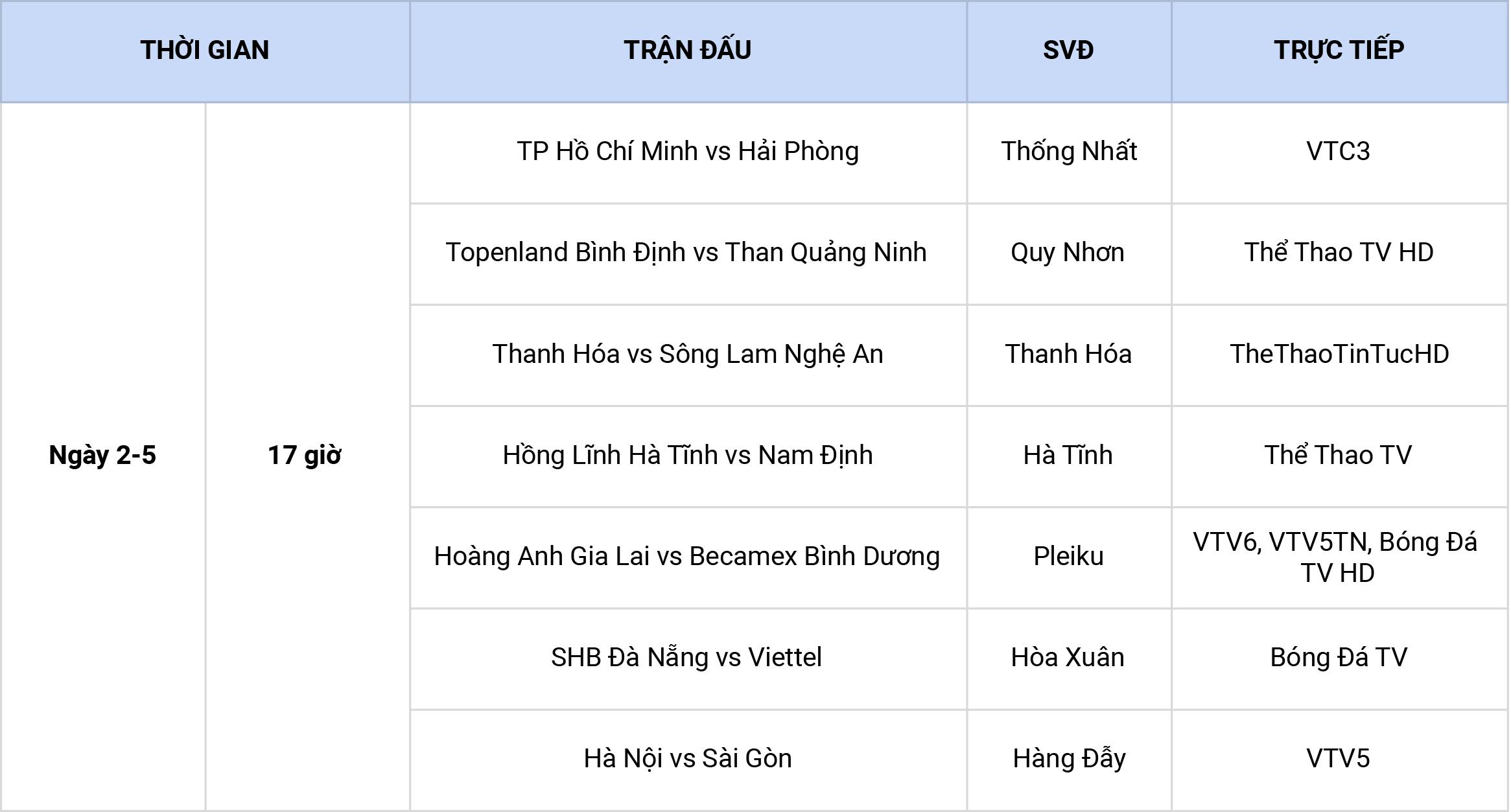 Lịch thi đấu vòng 12 V-League:  -0