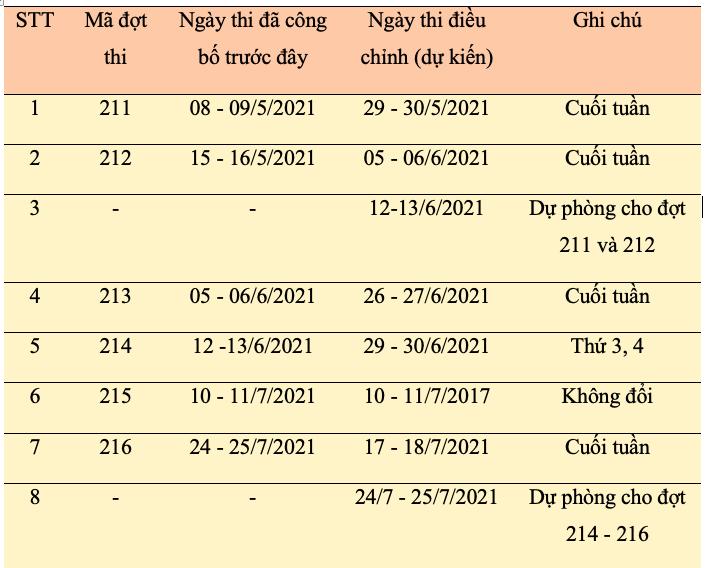 ĐHQGHN điều chỉnh lịch thi đánh giá năng lực -0