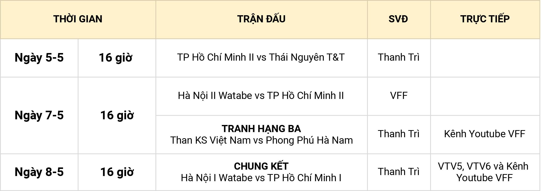 TP Hồ Chí Minh I nhọc nhằn vào chung kết -0