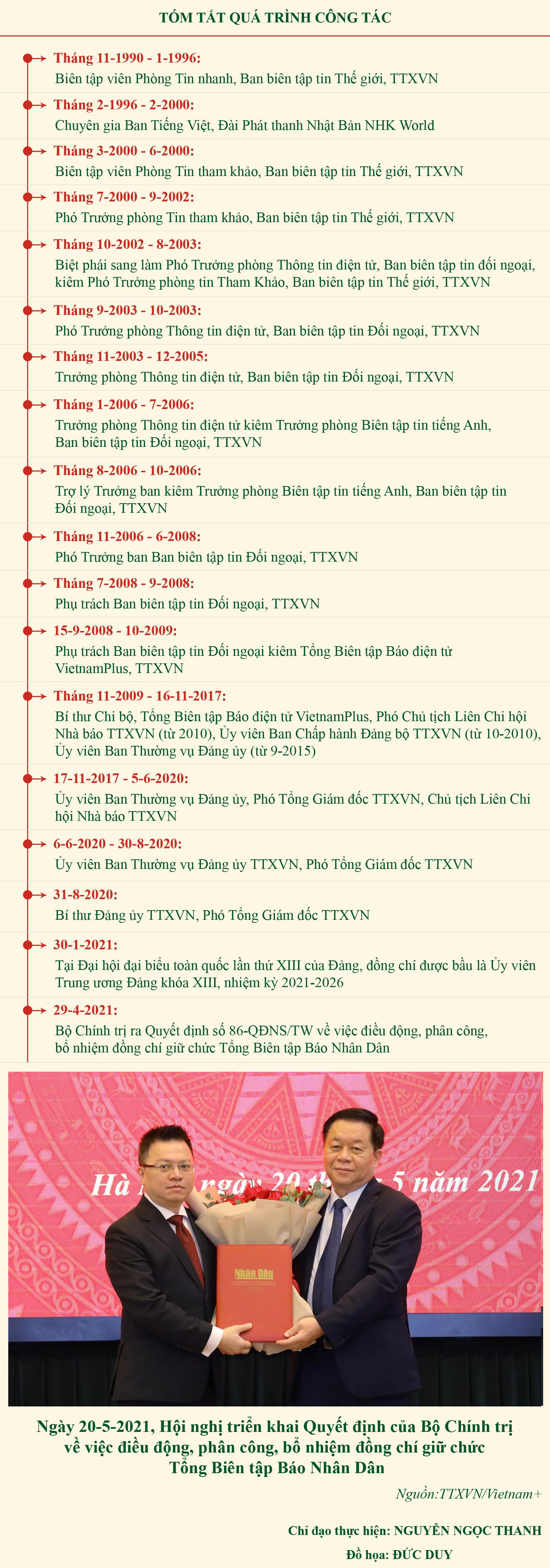 [Infographic] Đồng chí Lê Quốc Minh, Ủy viên T.Ư Đảng, Tổng Biên tập Báo Nhân Dân -0