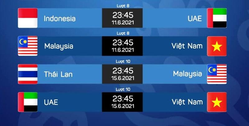 Tuyển Việt Nam tràn đầy cơ hội đi tiếp ở vòng loại World Cup -0