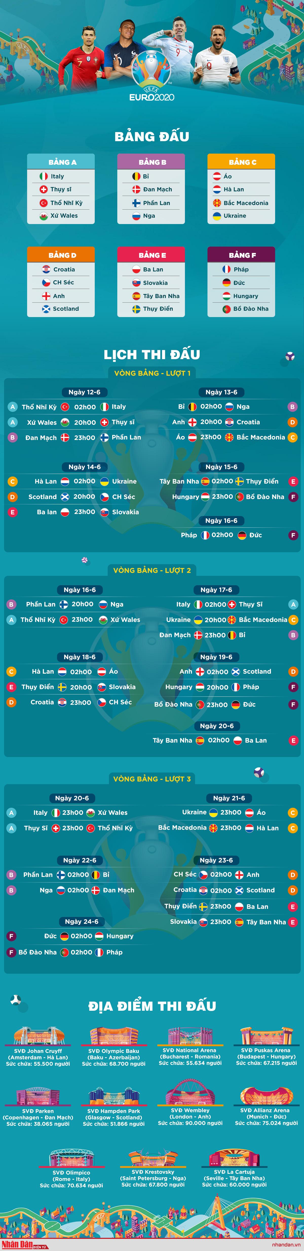 Lịch thi đấu Euro 2020 -0
