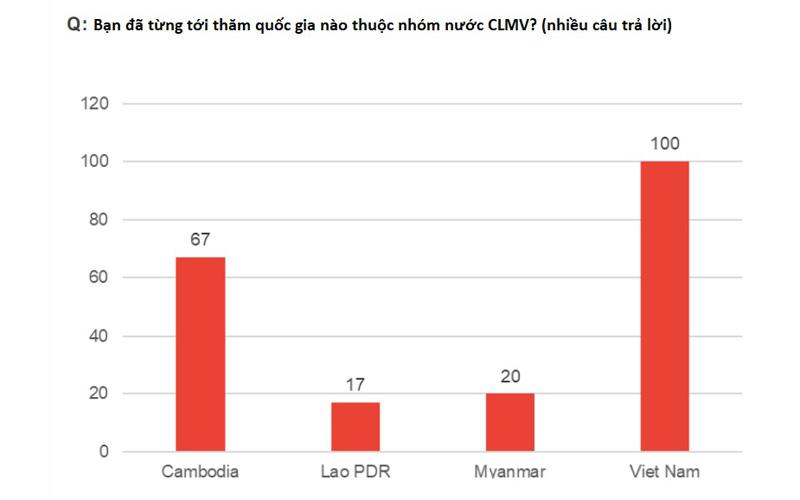 Điều gì khiến nữ du khách Nhật Bản yêu thích du lịch Việt Nam?  -0