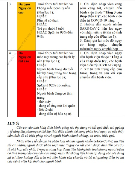 4 tiêu chí phân loại nguy cơ người nhiễm SARS-CoV-2 -0