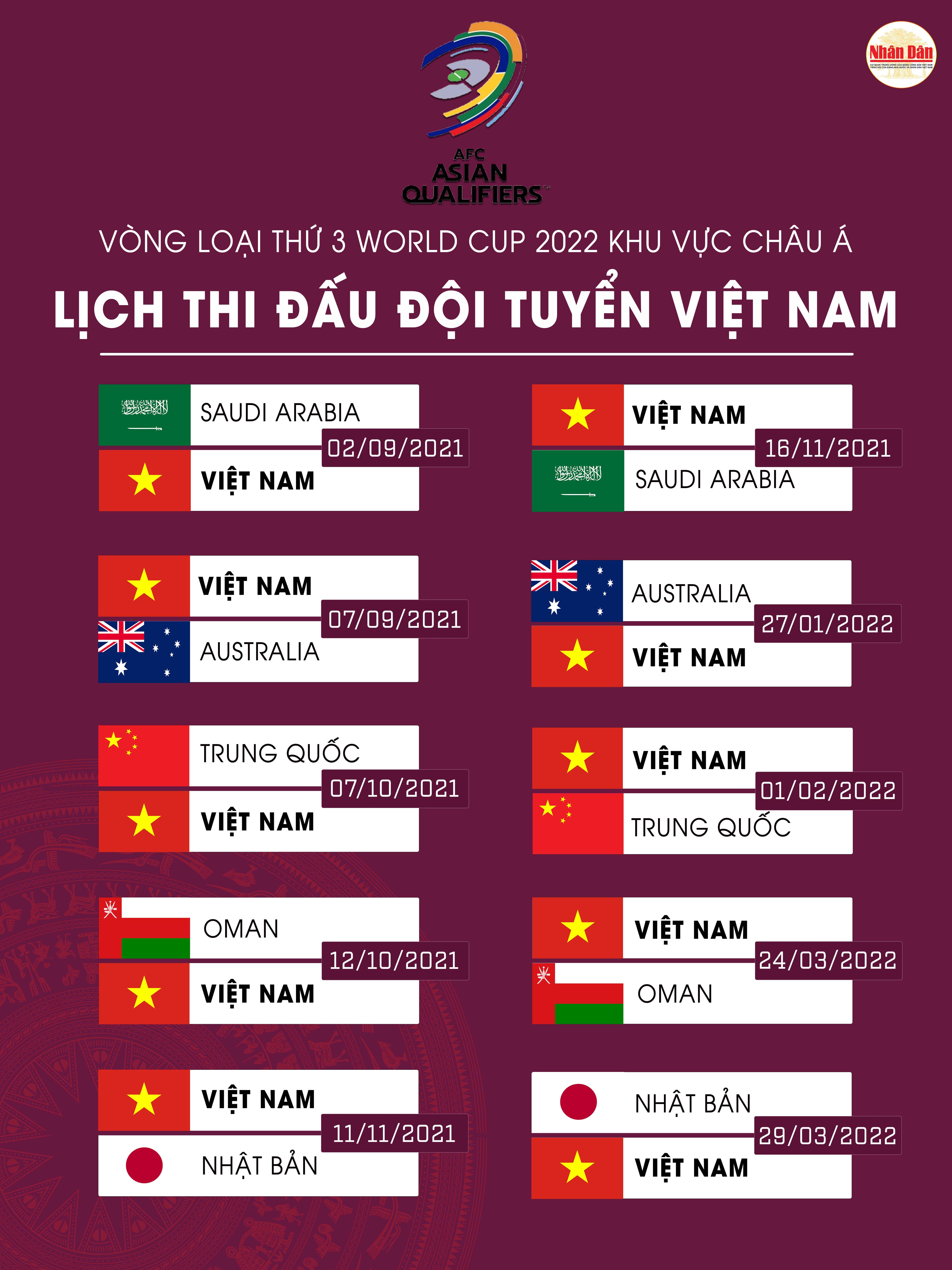 Đội tuyển Việt Nam hội quân trở lại, chuẩn bị cho Vòng loại cuối World Cup -0