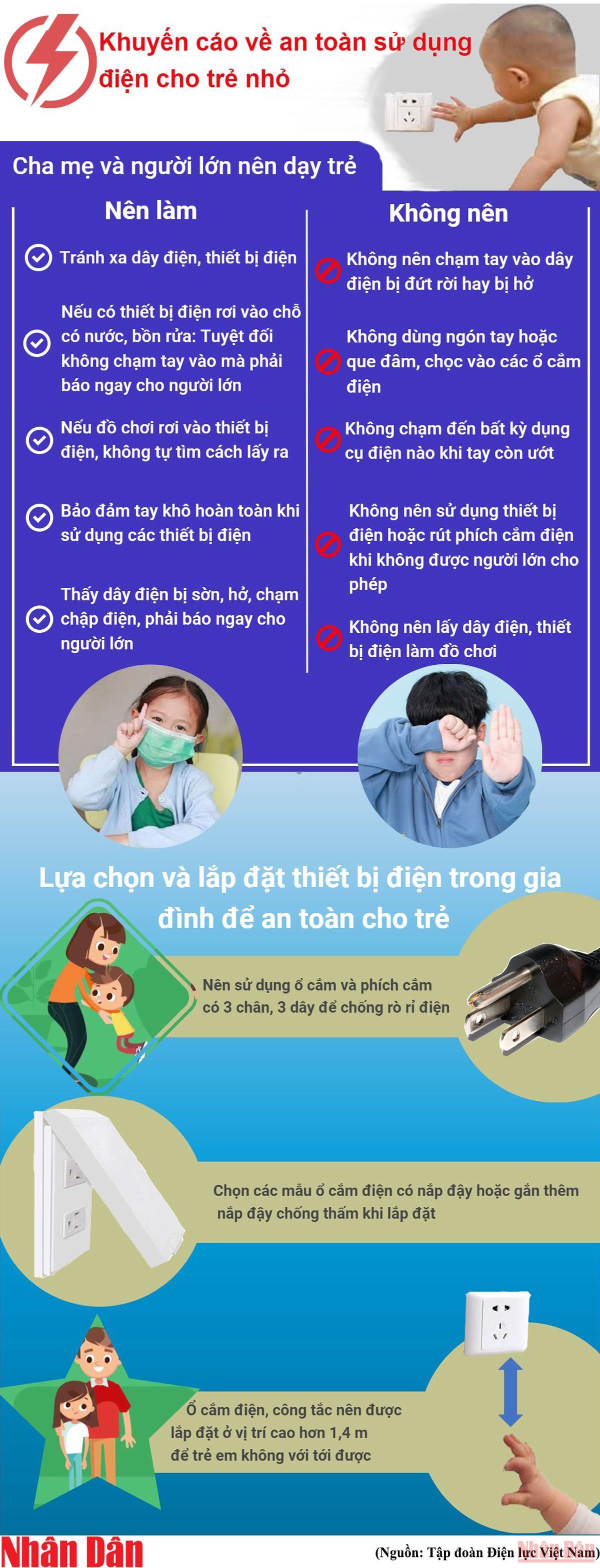 [Infographic] Khuyến cáo về an toàn sử dụng điện cho trẻ nhỏ -0