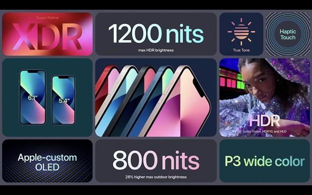Apple đã giới thiệu những sản phẩm gì trong sự kiện rạng sáng 15/9 -0