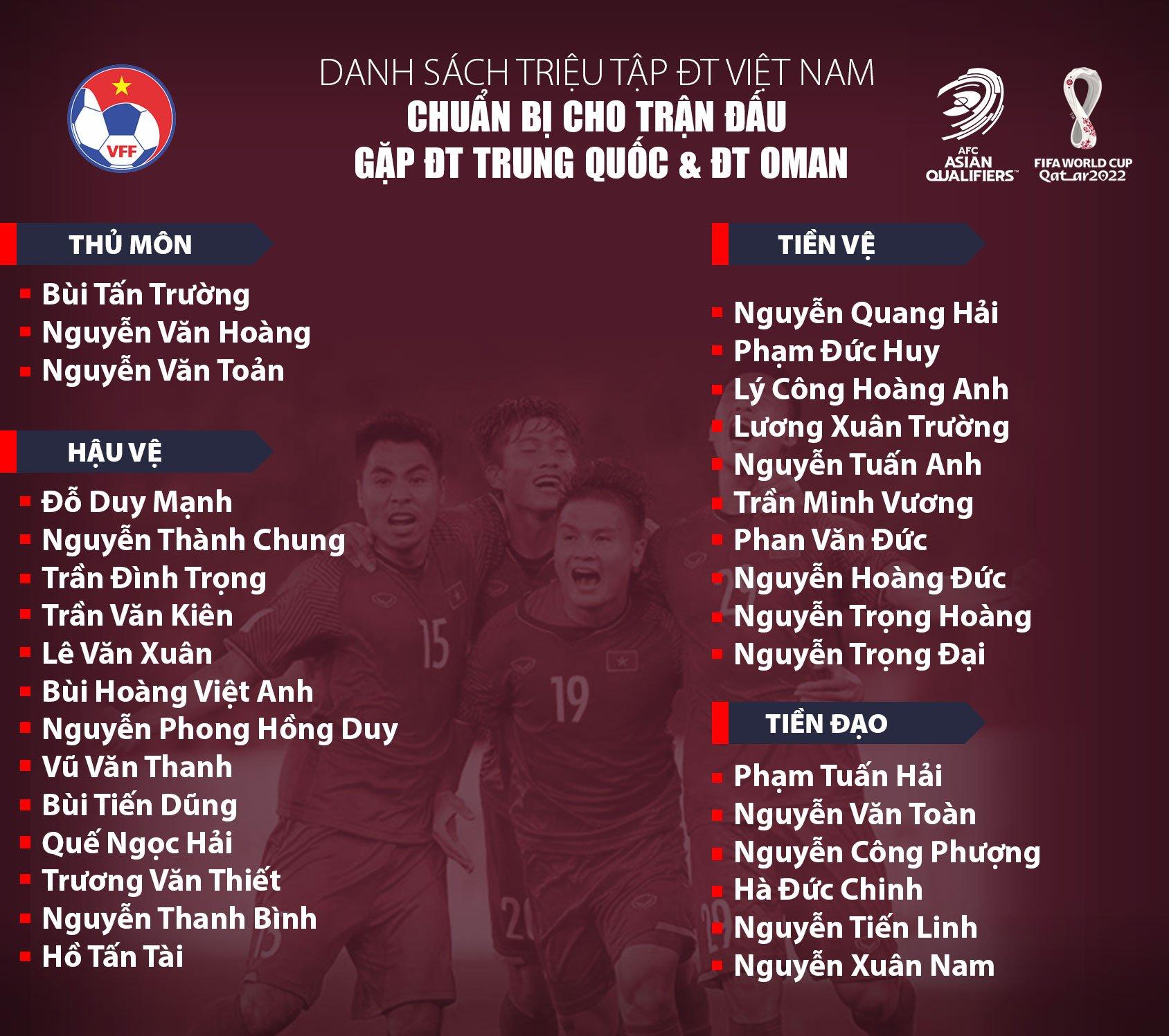 Đội tuyển Việt Nam trở lại sân tập, chuẩn bị cho trận gặp Trung Quốc và Oman  -0