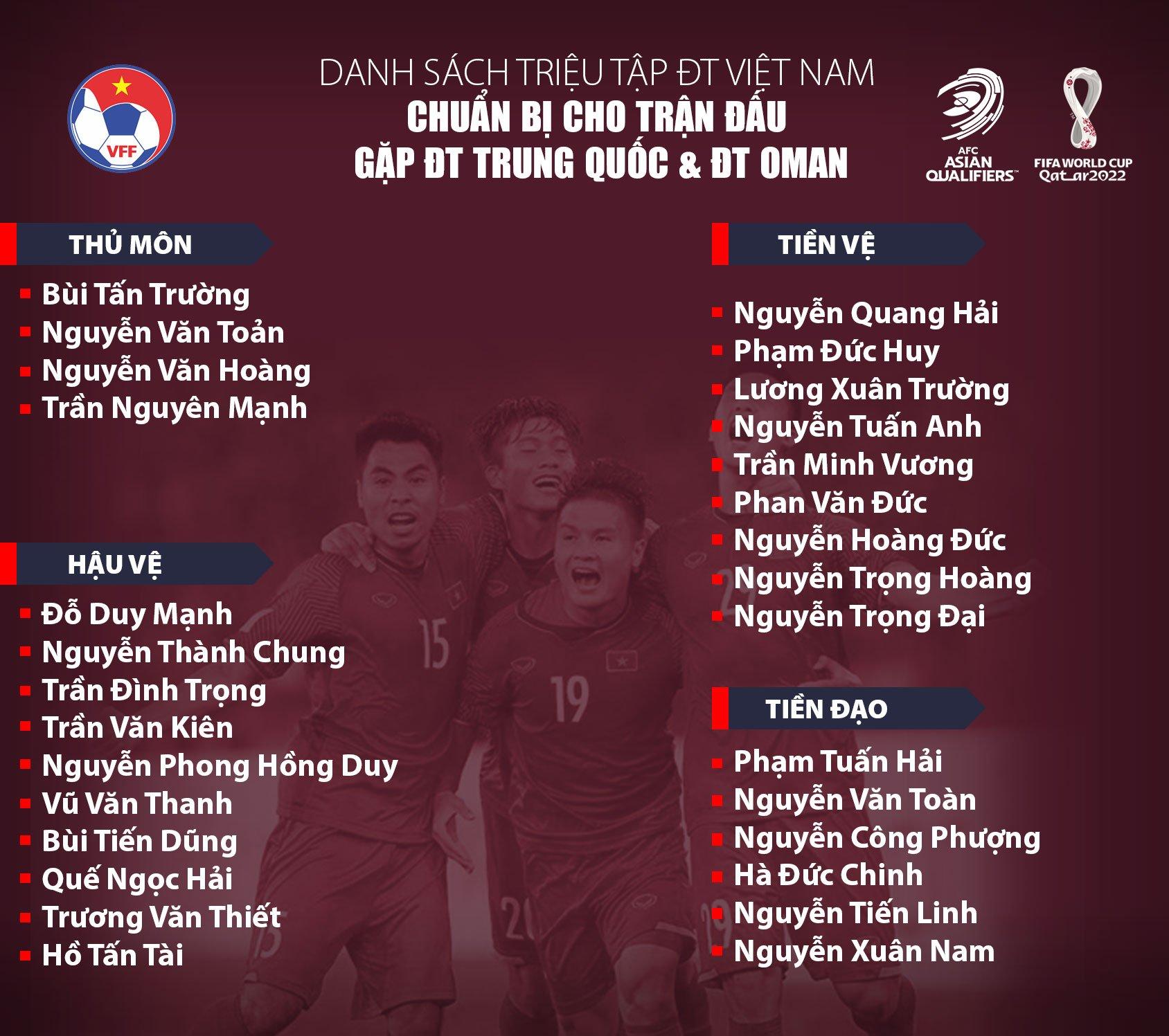 HLV Park Hang-seo bổ sung thủ môn Trần Nguyên Mạnh lên đội tuyển  -0