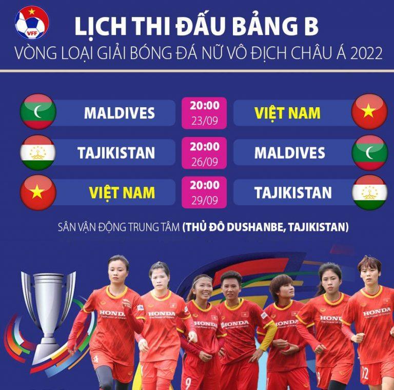 Đội tuyển nữ đặt quyết tâm cao trước trận gặp Maldives  -0