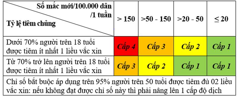 Điều chỉnh chiến lược, thích ứng an toàn với dịch Covid-19 -0