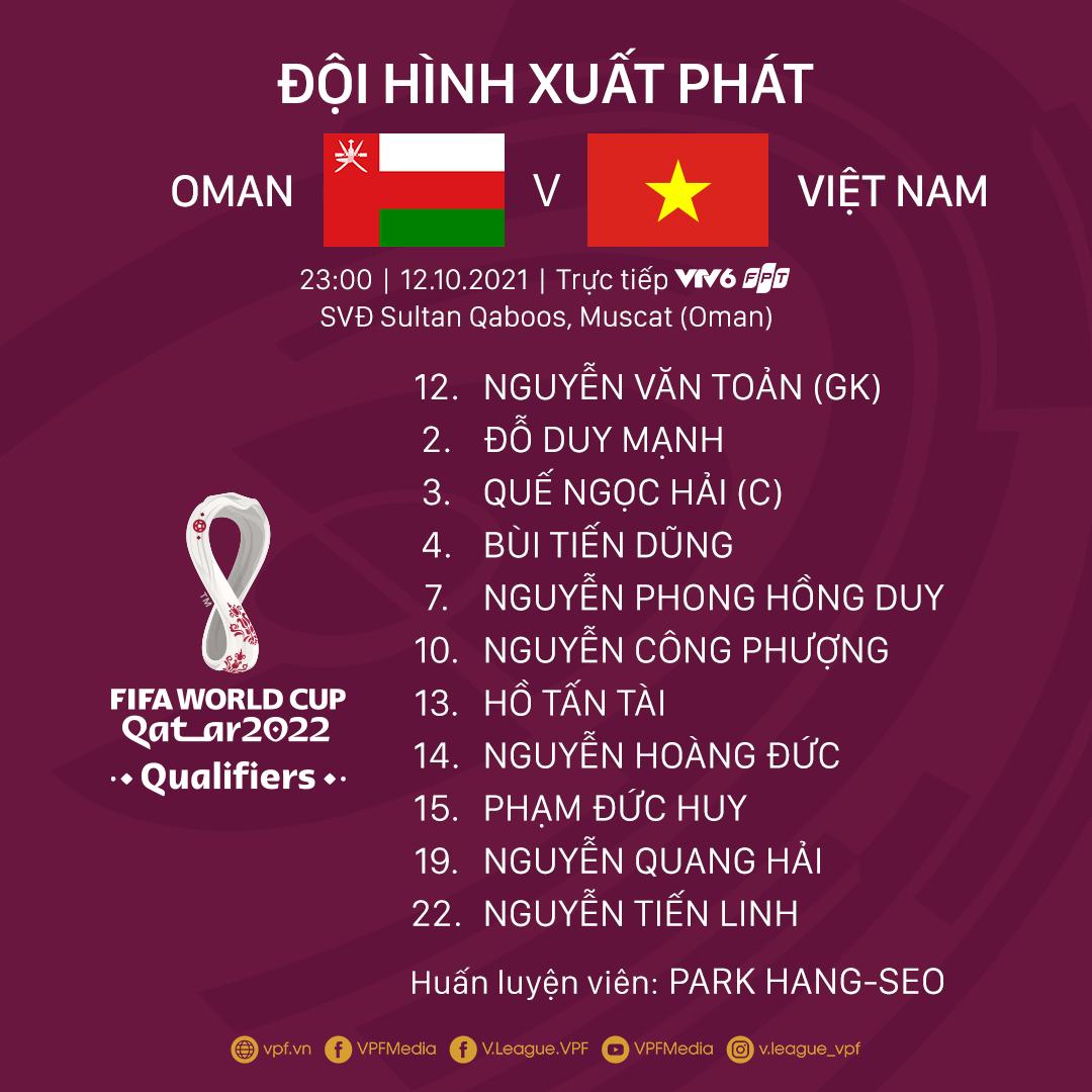 ĐT Việt Nam - ĐT Oman: Công Phượng đá chính -0